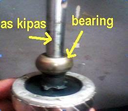Pelumas Kipas Cara Memperbaiki Kipas Angin Cara Memperbaiki Kipas