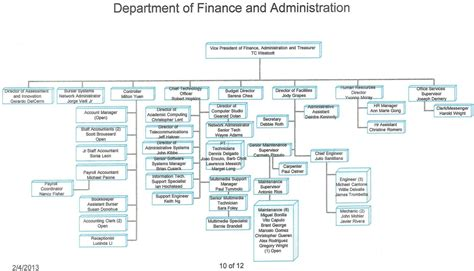bureau of finance november 2013 the cooper pioneer