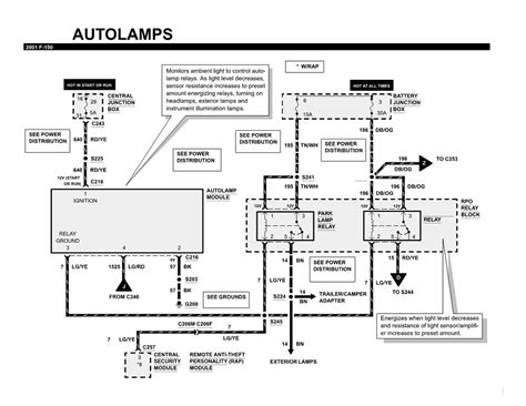 2001 f350 wiring diagram technical car experts answers everything you need 2001 ford f350 duty supercab exterior