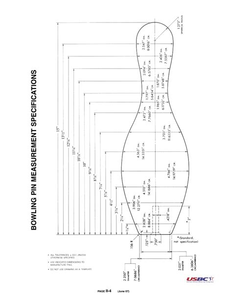 bowling pin diagram with numbers wiring diagram manual