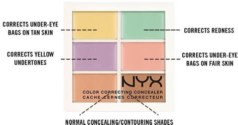 Nyx Color Correcting Palette color correcting palette nyx review and buy in dubai abu