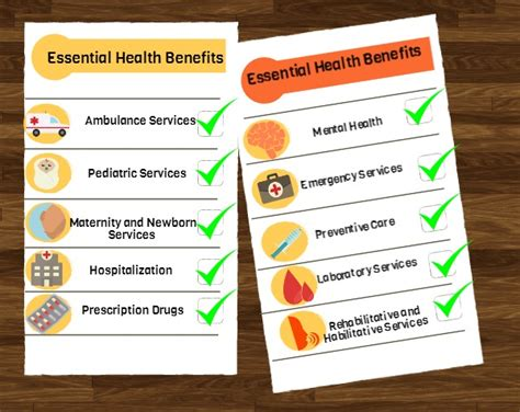 essentials of health policy and essential health essential benefits of the healthcare exchange