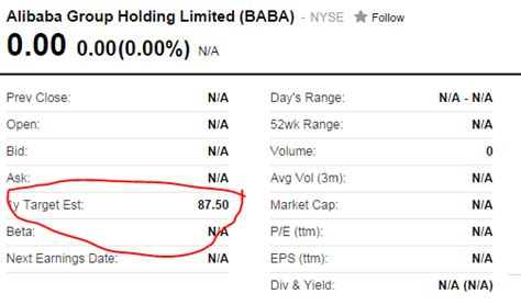 alibaba ticker what is the alibaba stock symbol nyse baba by money