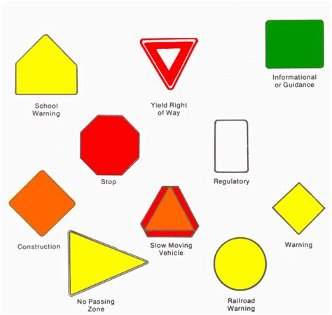 what color are regulatory signs regulatory signs are what color