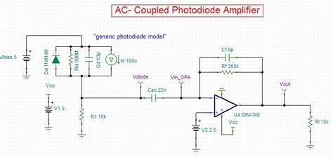 photodiode working model photodiode led difference 28 images advantages and disadvantages of avalanche photodiode