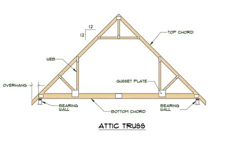 16 X 24 Garage Plans by Roof Trusses Design