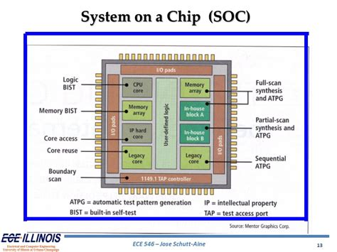 a guide for on chip inductor design in a conventional cmos process for rf applications on chip spiral inductors for rf applications 28 images inductor inductor resistors and