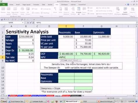 Base Sensitivity Videolike Npv Sensitivity Analysis Excel Template