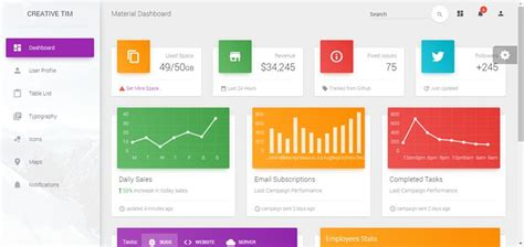 free bootstrap themes material 20 free bootstrap admin dashboard themes