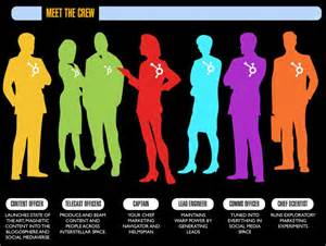 trek shirt color meaning a hubspotter s guide to the social media galaxy