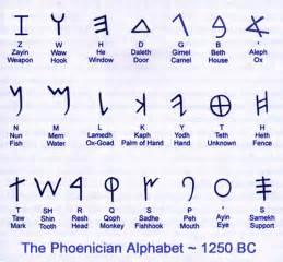 The phoenician alphabet circa 1250 bc
