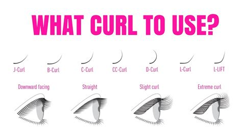 what type of extension can you use for crochet braid what eyelash extension curl to use on the natural lash