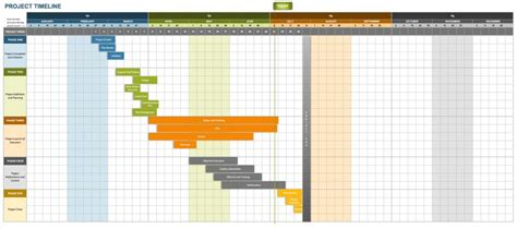 Awesome Tables Cards View Spreadsheet Template by Project Tracking Template Excel Shatterlion Info