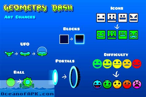 geometry dash 2 0 apk full version android geometry dash apk full version free download for android