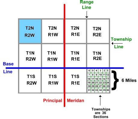 township range section map genealogy and the base and meridian legacy tree