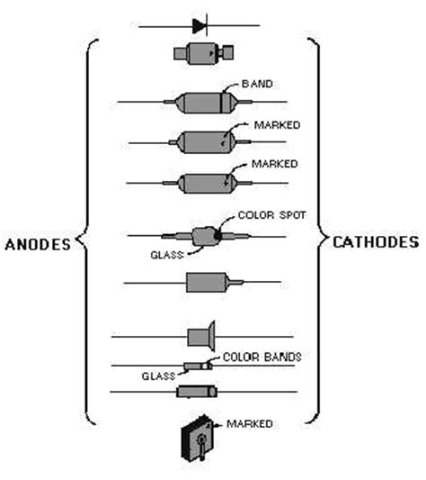 types of diodes in figure 1 26 semiconductor diode markings