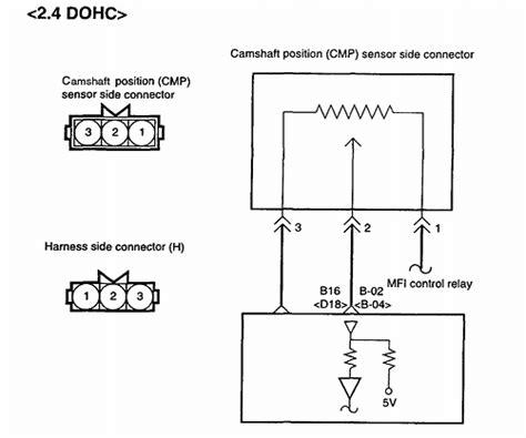 2004 Kia Optima Wiring Diagram I 04 Kia Optima 2 4l An The Sensor With 3