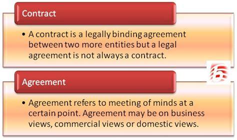 Difference Between Contract And Outline Agreement by Unterschied Zwischen Vertrag Und Vereinbarung 2018 Esdifferent Unterschied Zwischen