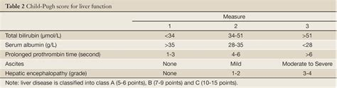 Normal Standard Table Guidelines On The Diagnosis And Treatment Of Primary Liver