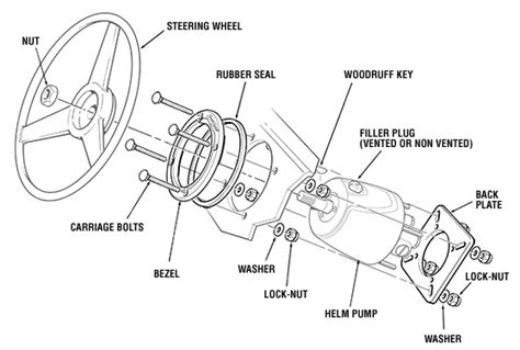 seastar hydraulic steering parts diagram sea helm schematic seastar solutions
