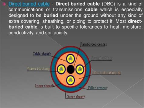 types of wiring installation k grayengineeringeducation