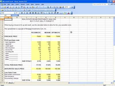 Real Estate Rehab Profitability Analysis Profitability Analysis Template