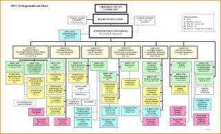 organizational chart template doc sle organizational chart 49249050 png letterhead