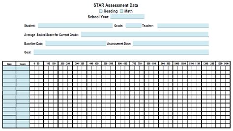 the special editor star reading math data tracking rti
