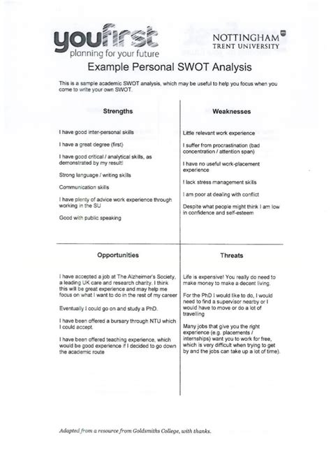 Swot Analysis Essay by Doc 585650 Doc768994 Exle Of A Swot Analysis Paper Harvard Style Bizdoska