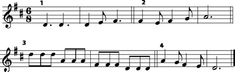 row your boat time signature major keys and scales opencurriculum