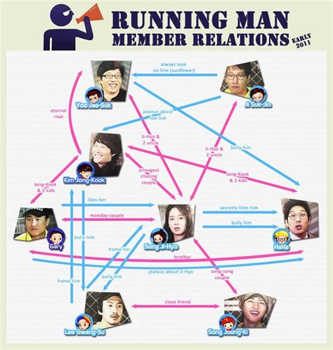 running man running man images rm hd wallpaper and background photos