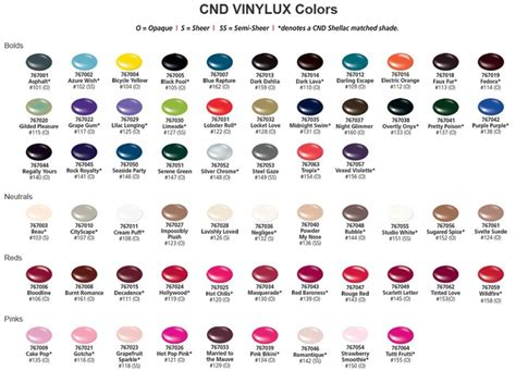 vinylux colors 17 best images about cnd on folklore cnd