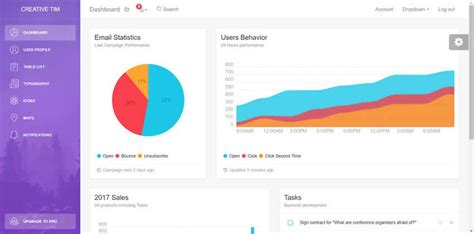 20 Free Bootstrap Admin Dashboard Templates For 2019 Bootstrap Admin Dashboard Template Free