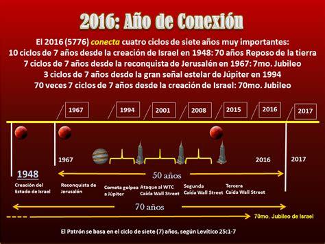 Calendario Hebreo 5776 5776 Significado De Ayin Vav C C Hay Paz Con Dios