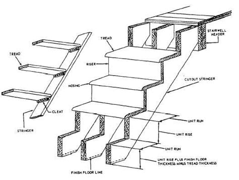 kickplate for anchoring stairs to concrete