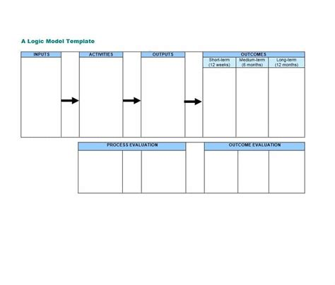 model template great evaluation logic model template ideas resume ideas