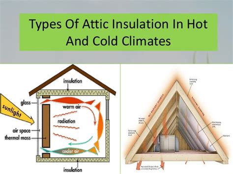 types of house insulation types of attic insulation used in hot and cold climates