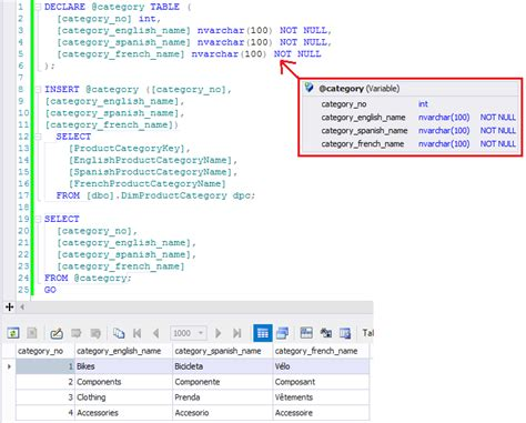 Sql Temporary Table Sql Server Story Of Temporary Objects Journey To Sql