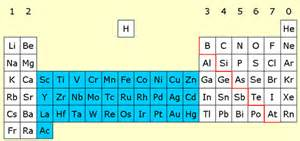 What Element Is A Transition Metal With 30 Protons Periodictable Mrstaylor P8 Transition Metals