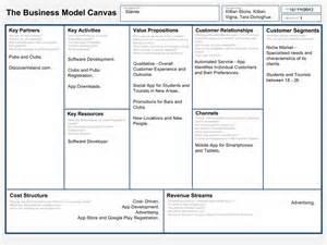 Business Model Template Word Killian Stone My Personal Portfolio