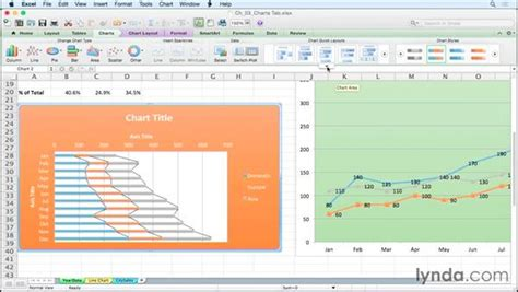 layout diagram excel choosing a chart layout from the chart quick layouts group