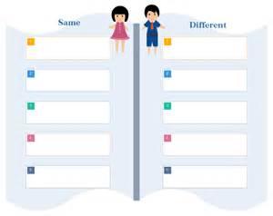 Comparison Graphic Organizer Template compare and contrast graphic organizers free templates