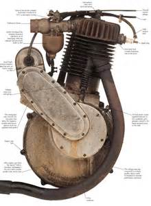 the early single cylinder gasoline engine harley davidson