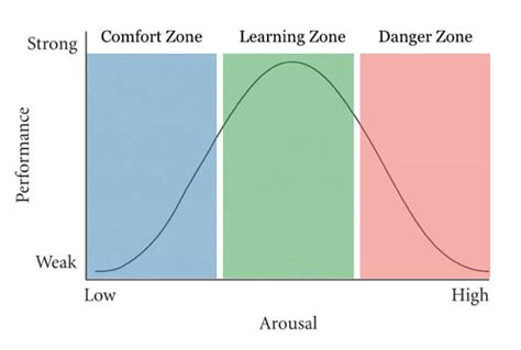 title 18 section 1343 danger in the comfort zone 28 images danger of the