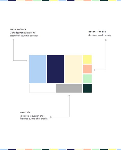how to choose colors how to choose a colour palette for your wardrobe 36