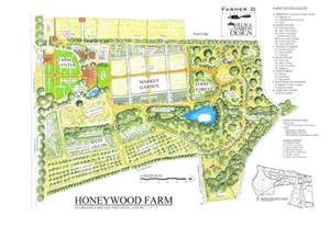 Planning A Small Farm Home Pdf 1 Acre Garden Design Garden Ideas And Garden Design