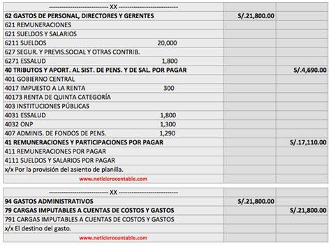 planilla excel recibo de sueldo personal servicio asiento contable 62 gastos de personal directores y