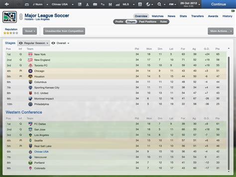 Mls League Table by Re Mls Discussion Page 7 Football Manager 2013 Forum Fm 2013 Neoseeker Forums