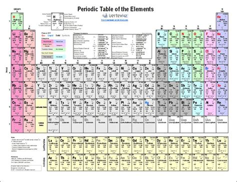 printable periodic table bingo 199 best images about the periodic table on pinterest