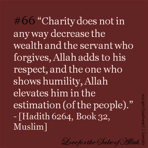 best islamic charity hadith charity learning about islam